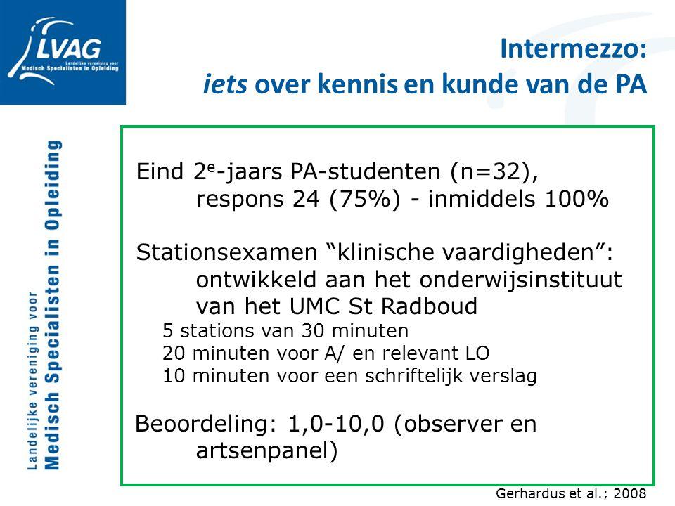 """Intermezzo: iets over kennis en kunde van de PA Eind 2 e -jaars PA-studenten (n=32), respons 24 (75%) - inmiddels 100% Stationsexamen """"klinische vaard"""