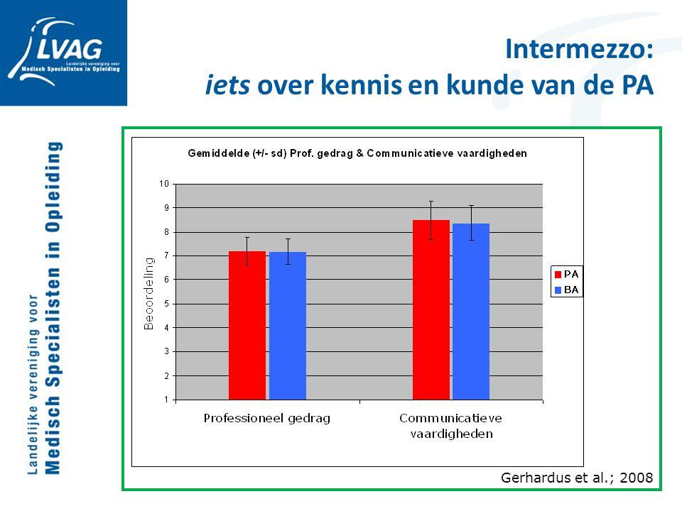 Intermezzo: iets over kennis en kunde van de PA Gerhardus et al.; 2008