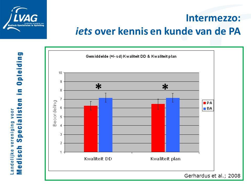 Intermezzo: iets over kennis en kunde van de PA Gerhardus et al.; 2008 * *