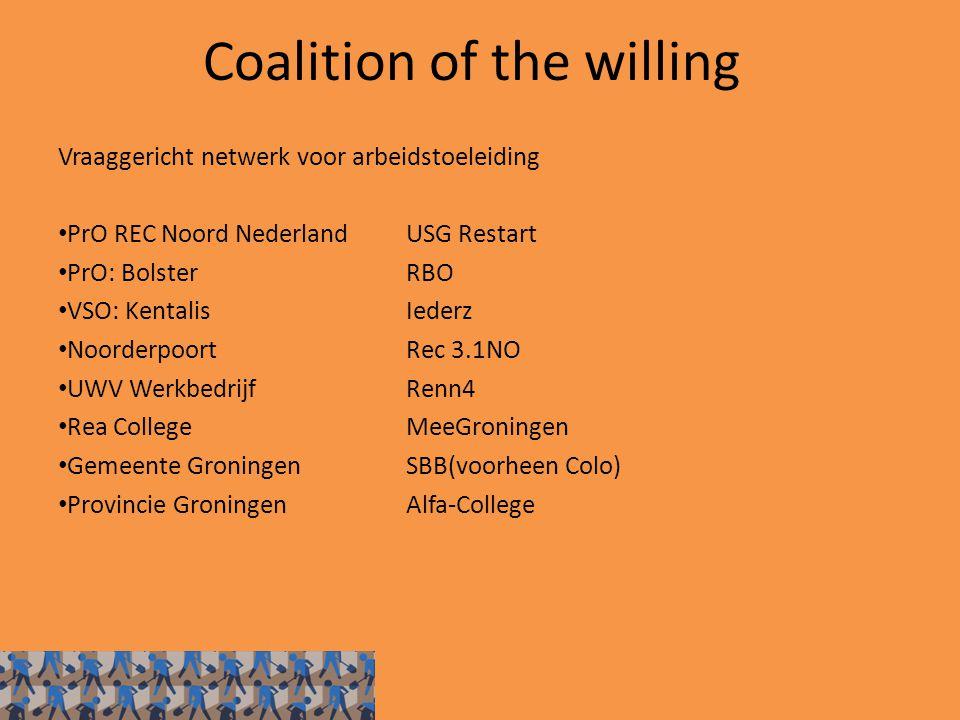 Coalition of the willing Vraaggericht netwerk voor arbeidstoeleiding PrO REC Noord NederlandUSG Restart PrO: BolsterRBO VSO: KentalisIederz NoorderpoortRec 3.1NO UWV WerkbedrijfRenn4 Rea CollegeMeeGroningen Gemeente GroningenSBB(voorheen Colo) Provincie GroningenAlfa-College