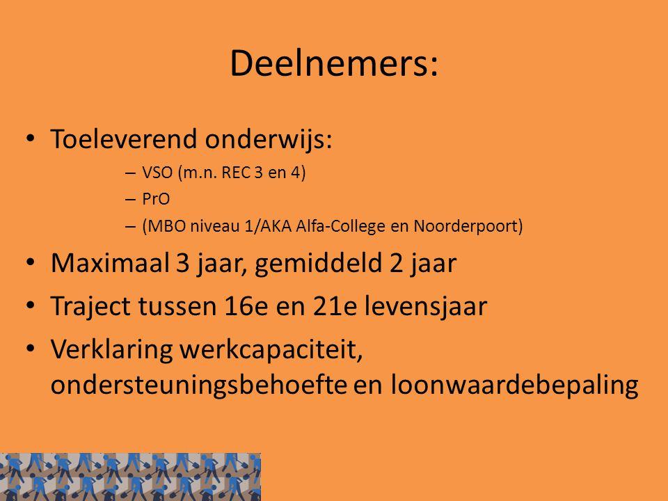 Deelnemers: Toeleverend onderwijs: – VSO (m.n.