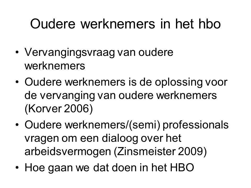 Oudere werknemers in het hbo Vervangingsvraag van oudere werknemers Oudere werknemers is de oplossing voor de vervanging van oudere werknemers (Korver 2006) Oudere werknemers/(semi) professionals vragen om een dialoog over het arbeidsvermogen (Zinsmeister 2009) Hoe gaan we dat doen in het HBO