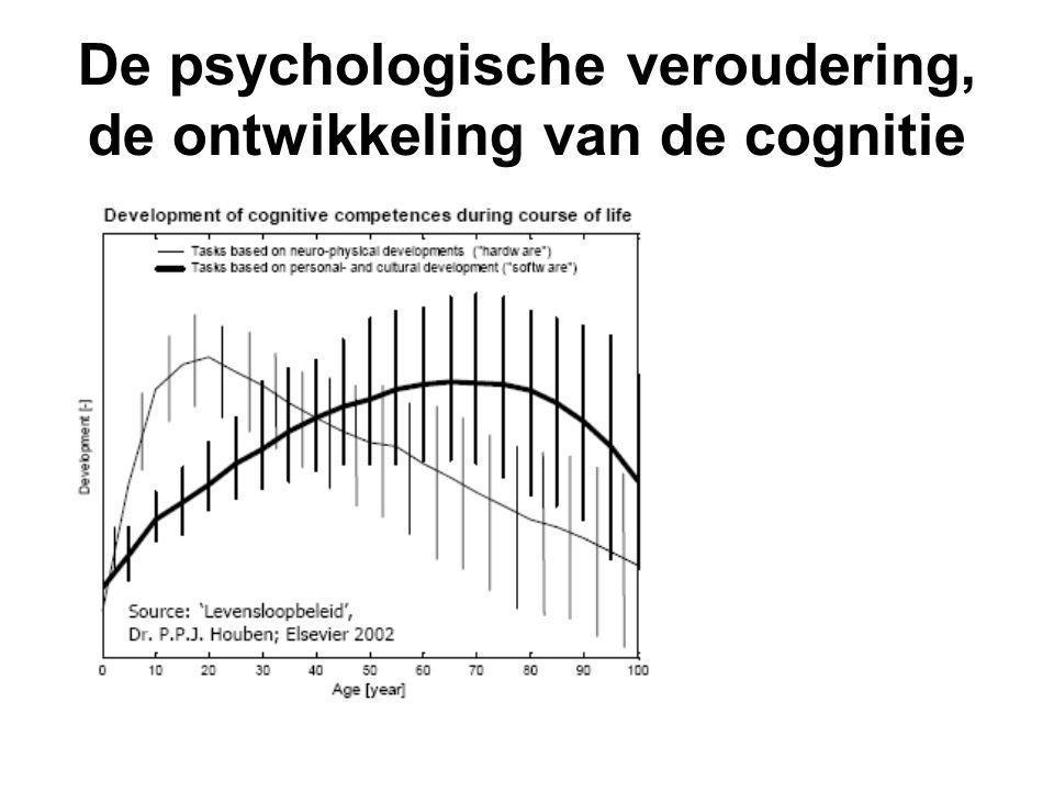 De psychologische veroudering, de ontwikkeling van de cognitie