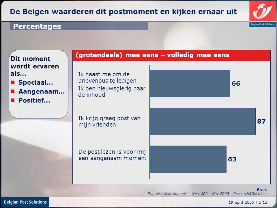 19 april 2006 | p 13 De Belgen waarderen dit postmoment en kijken ernaar uit Bron: Enquête 'Mail Moment' – N=1.000 – Nov 2005 – Research&Solutions Dit
