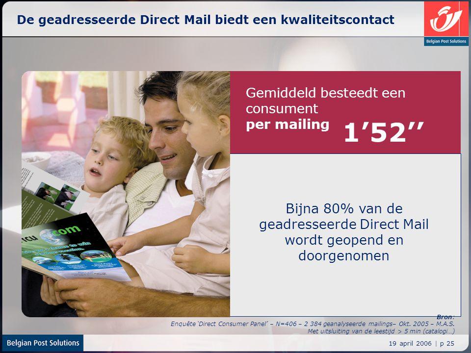 19 april 2006 | p 25 De geadresseerde Direct Mail biedt een kwaliteitscontact Gemiddeld besteedt een consument per mailing 1'52'' Bijna 80% van de gea