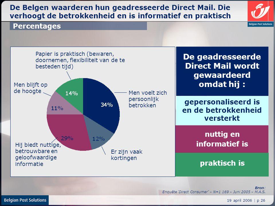 19 april 2006 | p 26 De Belgen waarderen hun geadresseerde Direct Mail. Die verhoogt de betrokkenheid en is informatief en praktisch Bron: Enquête 'Di