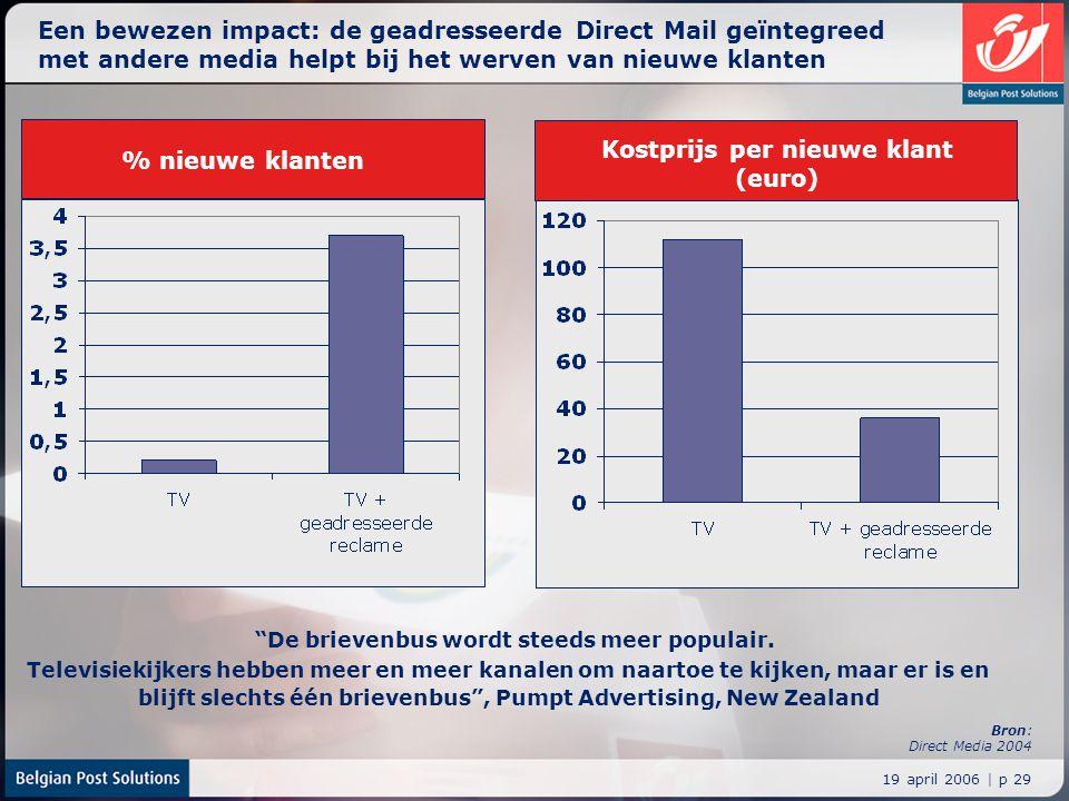 19 april 2006 | p 29 Een bewezen impact: de geadresseerde Direct Mail geïntegreed met andere media helpt bij het werven van nieuwe klanten Bron: Direc