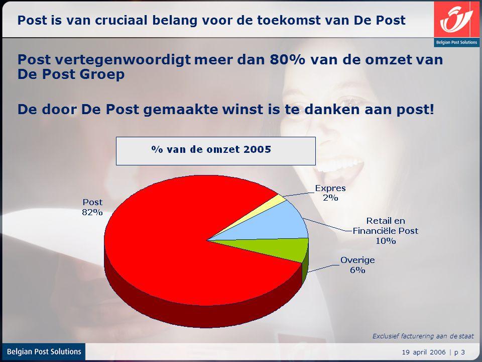 19 april 2006 | p 3 Post is van cruciaal belang voor de toekomst van De Post Post vertegenwoordigt meer dan 80% van de omzet van De Post Groep De door