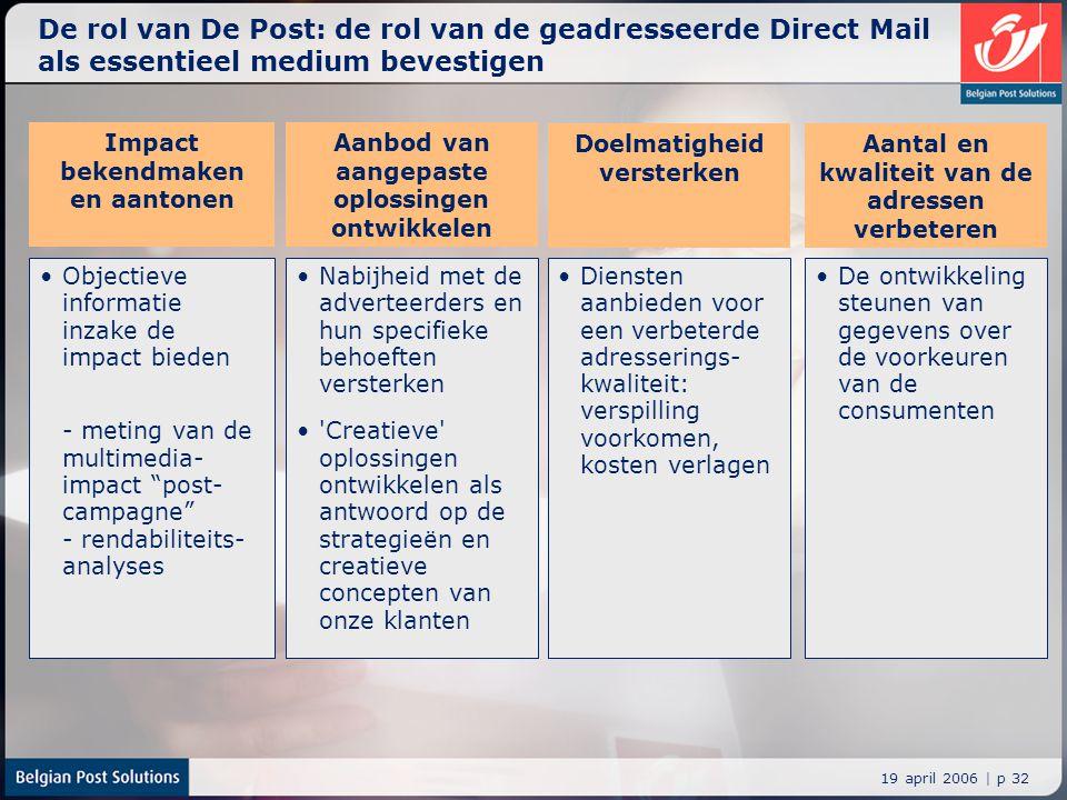 19 april 2006 | p 32 De rol van De Post: de rol van de geadresseerde Direct Mail als essentieel medium bevestigen Impact bekendmaken en aantonen Aanbo