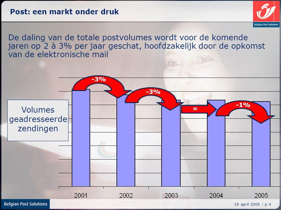 19 april 2006 | p 4 Post: een markt onder druk Volumes geadresseerde zendingen -3% = = De daling van de totale postvolumes wordt voor de komende jaren