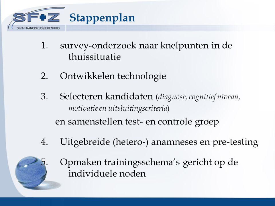 Stappenplan 1. survey-onderzoek naar knelpunten in de thuissituatie 2.