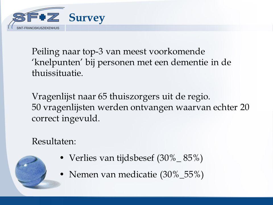 Survey Peiling naar top-3 van meest voorkomende 'knelpunten' bij personen met een dementie in de thuissituatie.