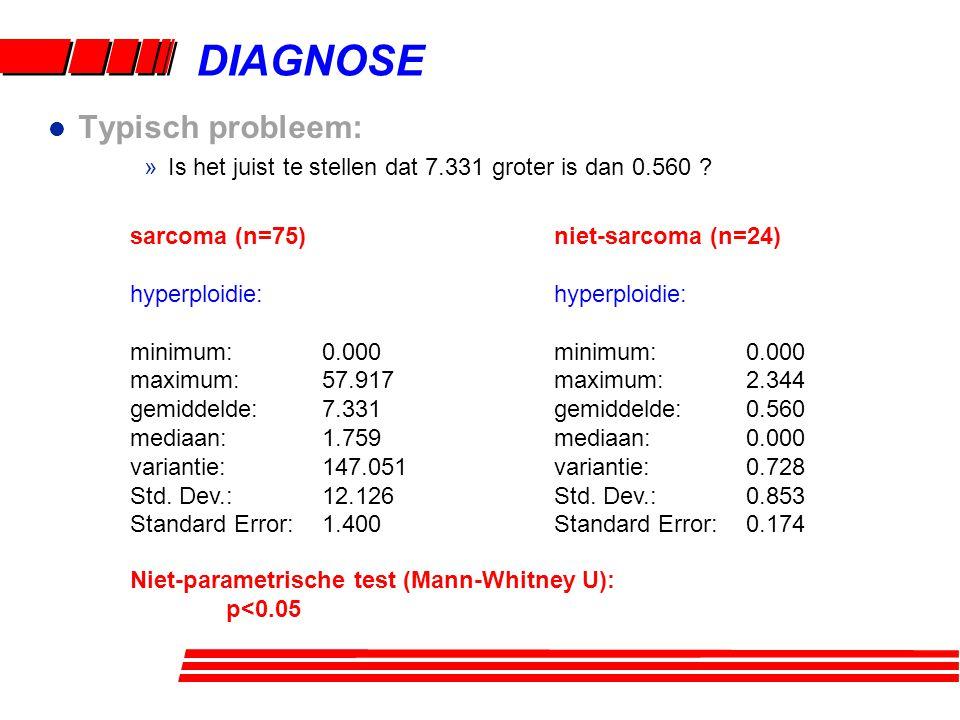l Typisch probleem: »Is het juist te stellen dat 7.331 groter is dan 0.560 ? DIAGNOSE sarcoma (n=75) hyperploidie: minimum:0.000 maximum:57.917 gemidd