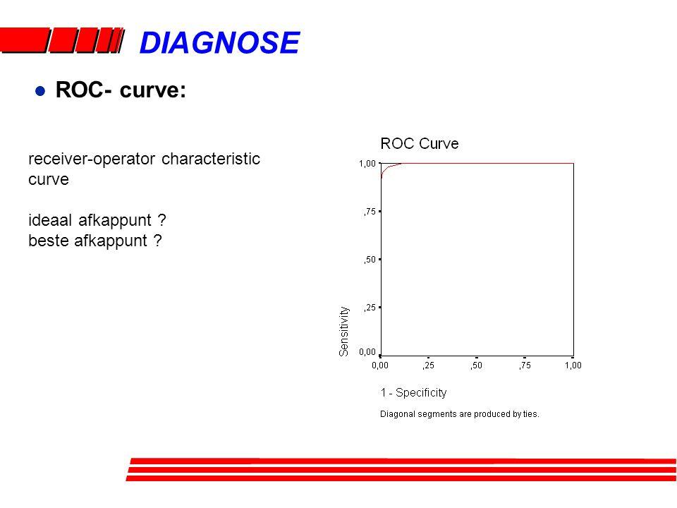 DIAGNOSE l ROC- curve: receiver-operator characteristic curve ideaal afkappunt ? beste afkappunt ?