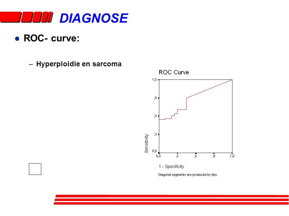 DIAGNOSE l ROC- curve: –Hyperploidie en sarcoma