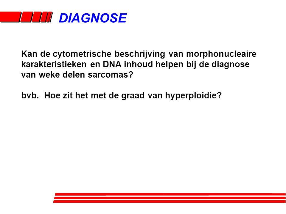 Kan de cytometrische beschrijving van morphonucleaire karakteristieken en DNA inhoud helpen bij de diagnose van weke delen sarcomas? bvb. Hoe zit het