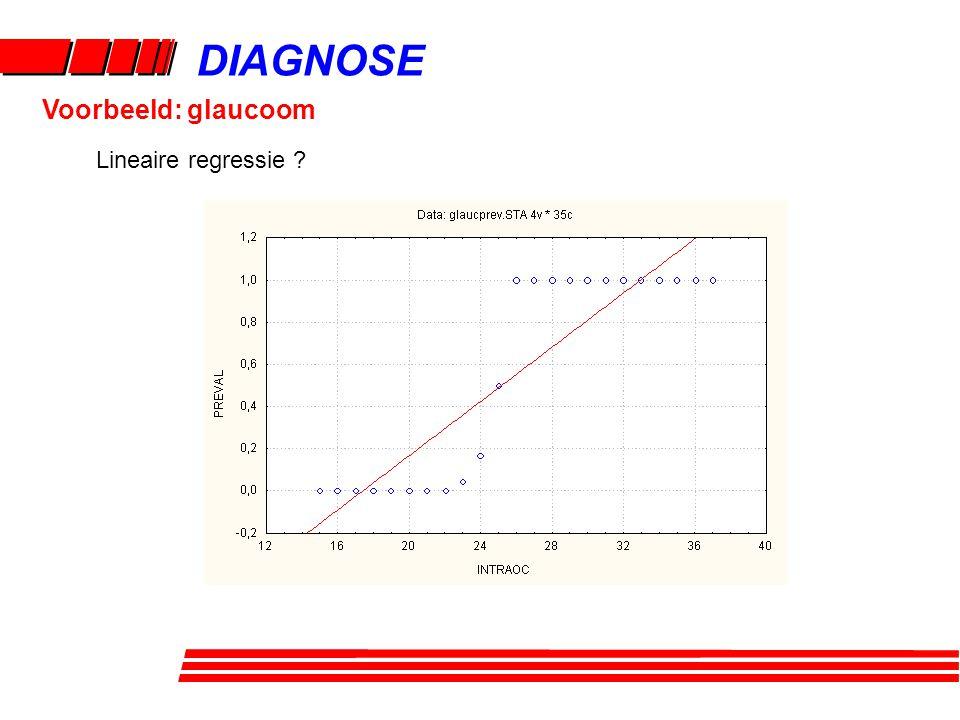 DIAGNOSE Voorbeeld: glaucoom Lineaire regressie ?