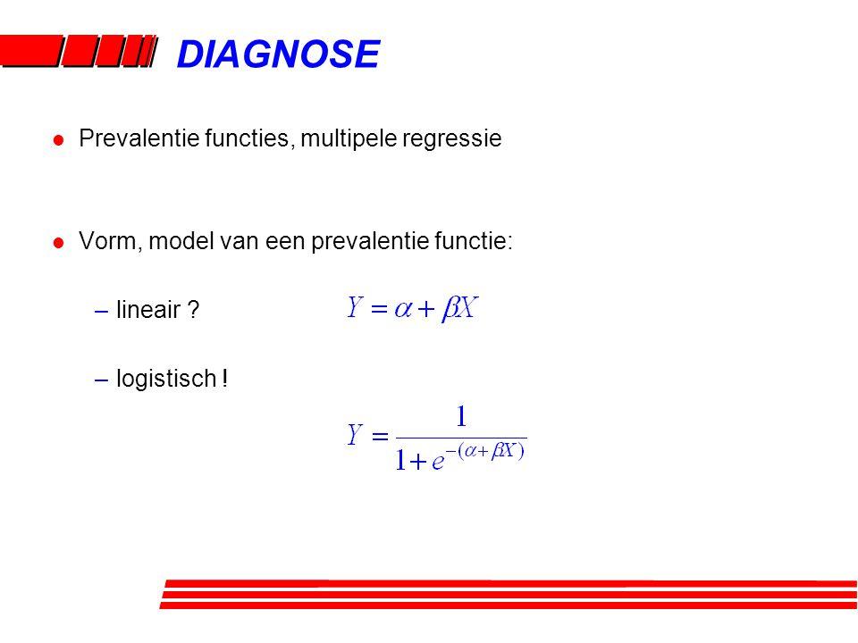 DIAGNOSE l Prevalentie functies, multipele regressie l Vorm, model van een prevalentie functie: –lineair ? –logistisch !
