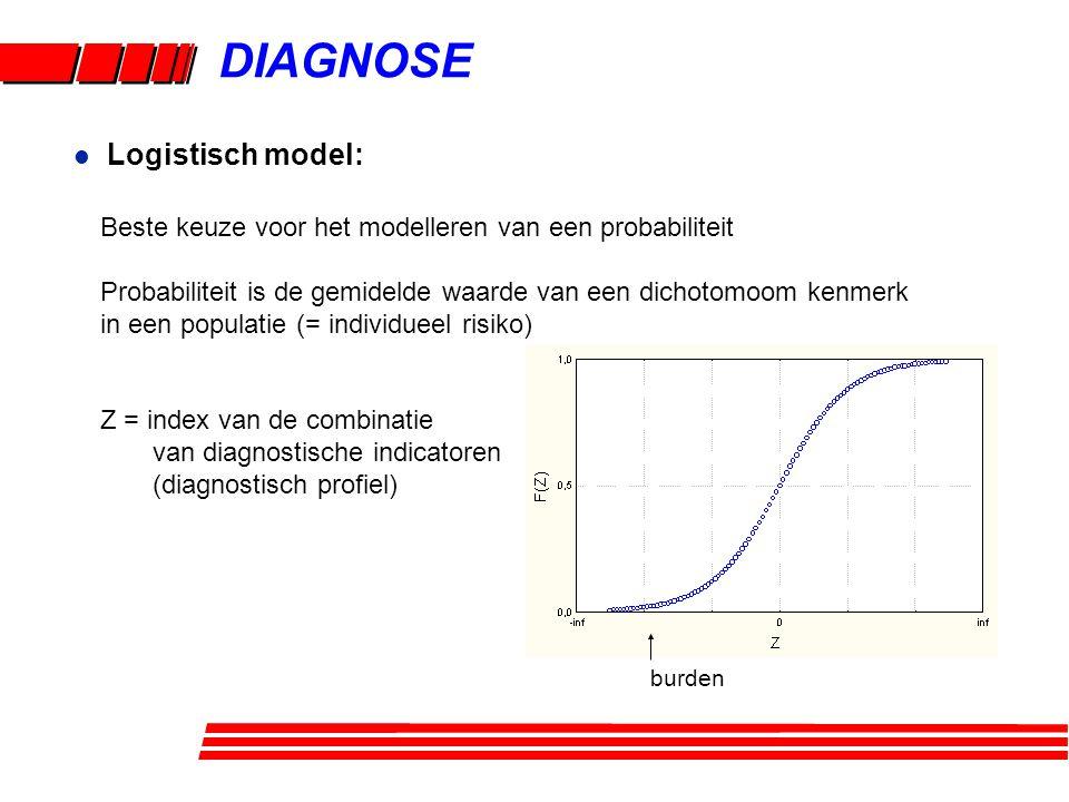 DIAGNOSE Beste keuze voor het modelleren van een probabiliteit Probabiliteit is de gemidelde waarde van een dichotomoom kenmerk in een populatie (= in