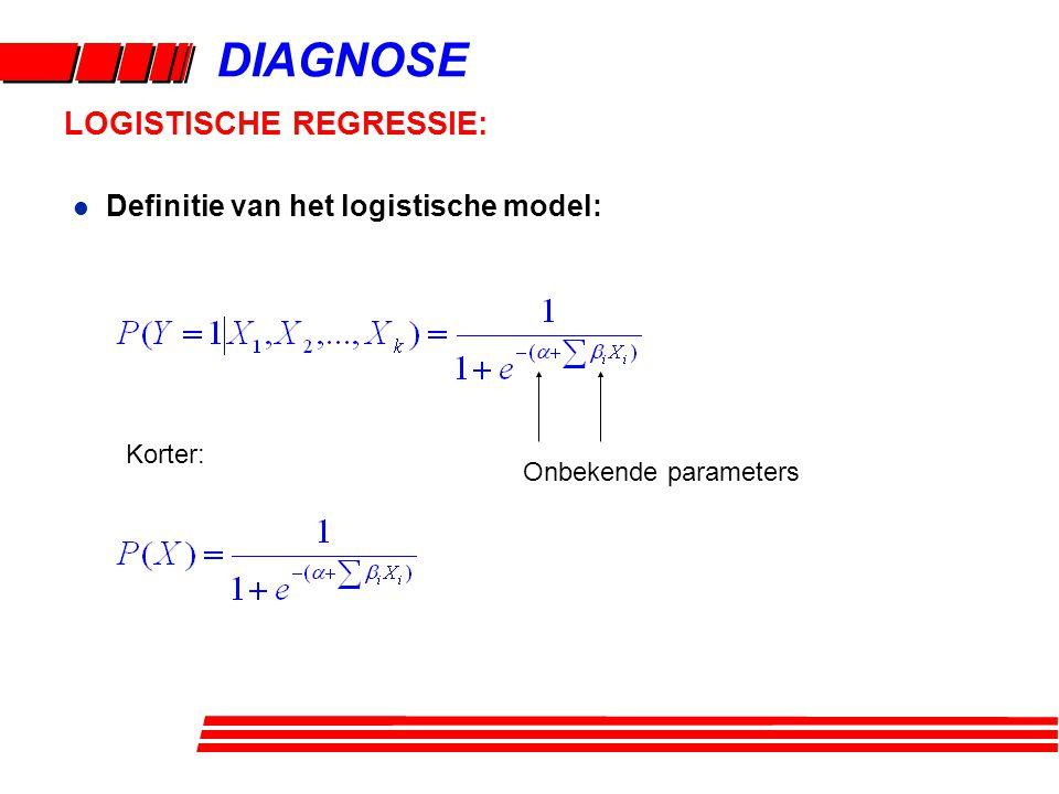 DIAGNOSE LOGISTISCHE REGRESSIE: Korter: l Definitie van het logistische model: Onbekende parameters