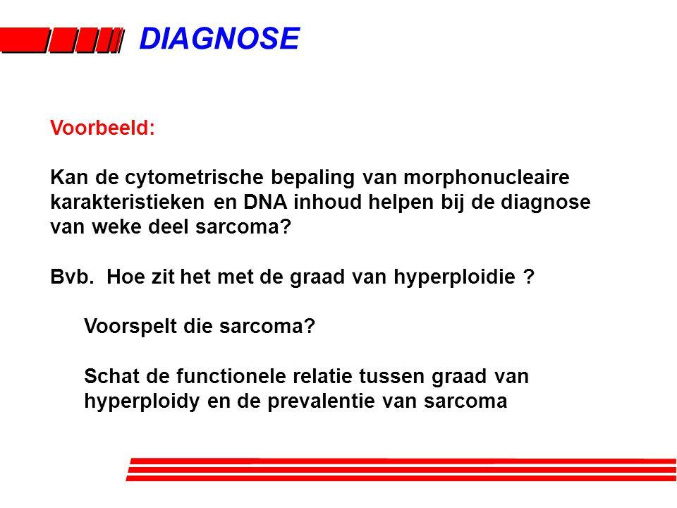 DIAGNOSE Voorbeeld: Kan de cytometrische bepaling van morphonucleaire karakteristieken en DNA inhoud helpen bij de diagnose van weke deel sarcoma? Bvb