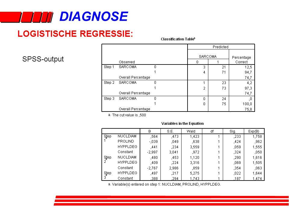 DIAGNOSE LOGISTISCHE REGRESSIE: SPSS-output