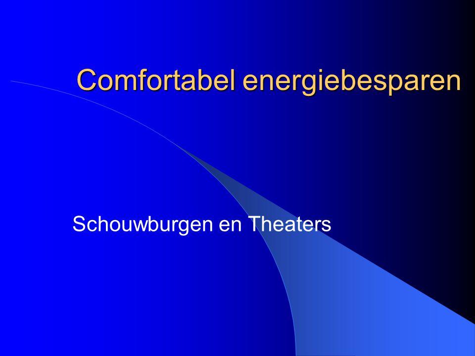 Comfortabel energiebesparen Schouwburgen en Theaters
