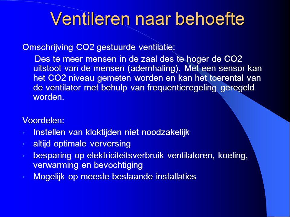Ventileren naar behoefte Omschrijving CO2 gestuurde ventilatie: Des te meer mensen in de zaal des te hoger de CO2 uitstoot van de mensen (ademhaling).