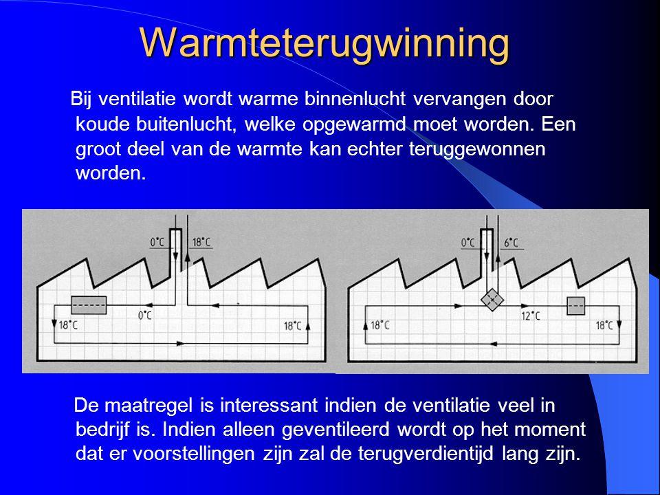 Warmteterugwinning Bij ventilatie wordt warme binnenlucht vervangen door koude buitenlucht, welke opgewarmd moet worden. Een groot deel van de warmte