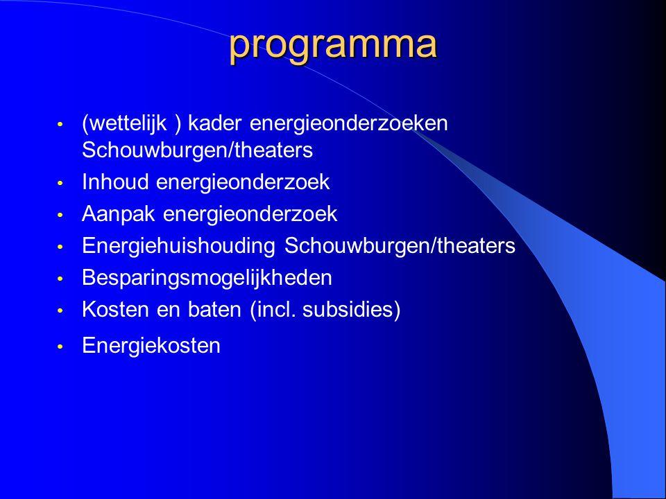programma (wettelijk ) kader energieonderzoeken Schouwburgen/theaters Inhoud energieonderzoek Aanpak energieonderzoek Energiehuishouding Schouwburgen/