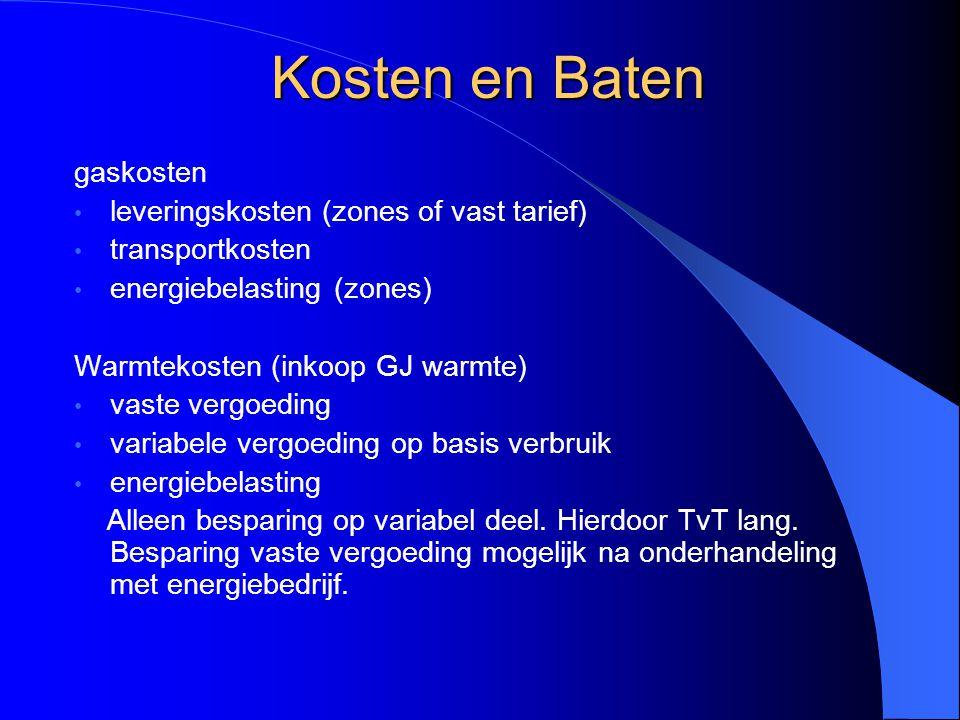 Kosten en Baten gaskosten leveringskosten (zones of vast tarief) transportkosten energiebelasting (zones) Warmtekosten (inkoop GJ warmte) vaste vergoe