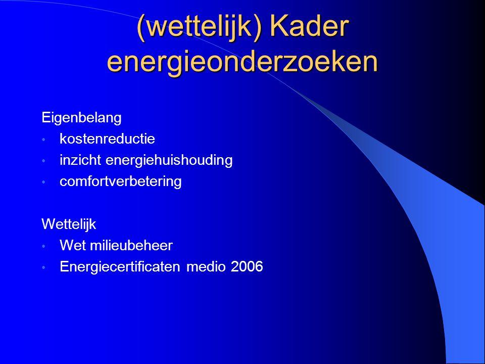 Energiemonitoring (warmte/graaddag)