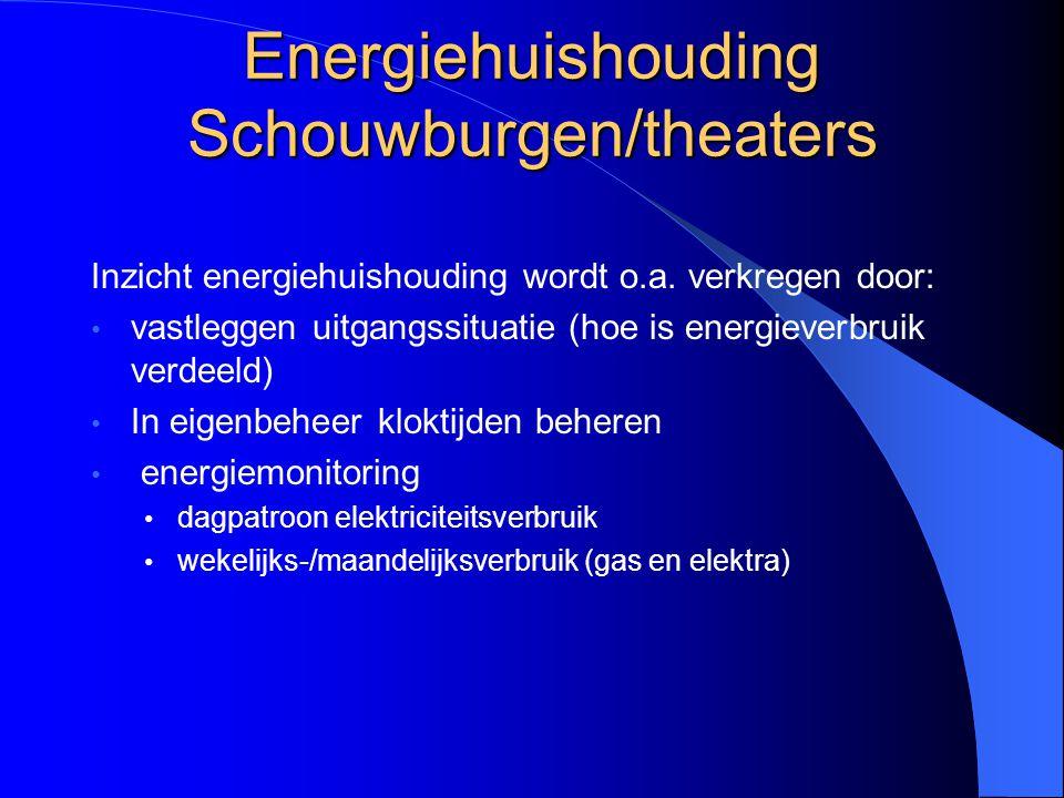 Energiehuishouding Schouwburgen/theaters Inzicht energiehuishouding wordt o.a. verkregen door: vastleggen uitgangssituatie (hoe is energieverbruik ver