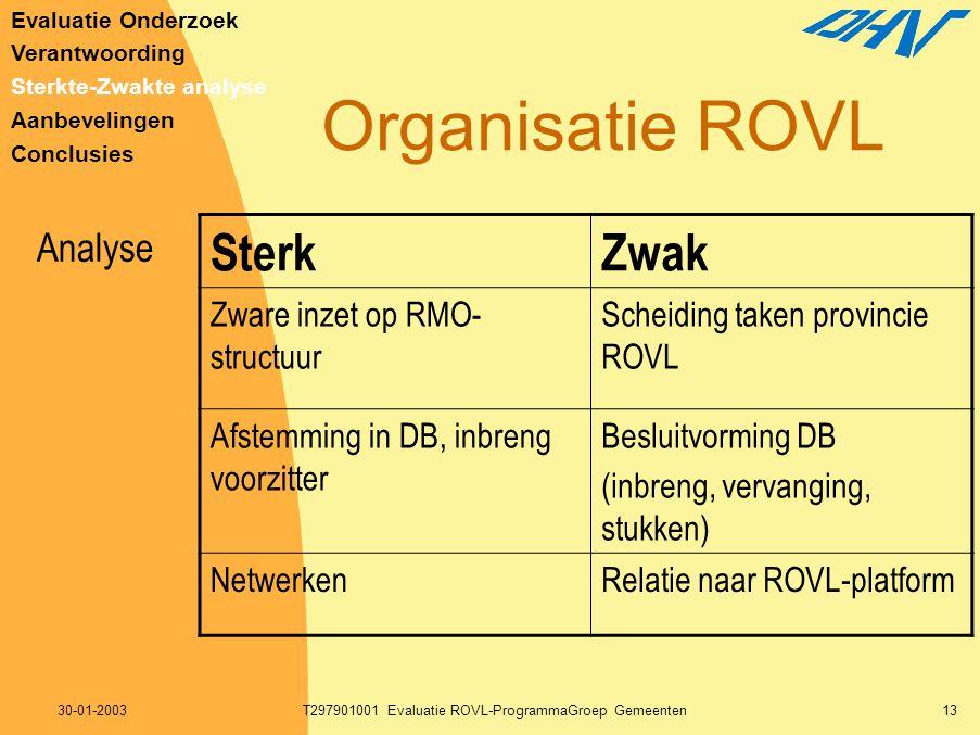 30-01-2003T297901001 Evaluatie ROVL-ProgrammaGroep Gemeenten13 Organisatie ROVL SterkZwak Zware inzet op RMO- structuur Scheiding taken provincie ROVL