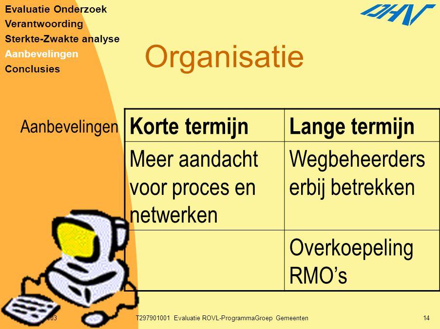 30-01-2003T297901001 Evaluatie ROVL-ProgrammaGroep Gemeenten14 Organisatie Korte termijnLange termijn Meer aandacht voor proces en netwerken Wegbeheer