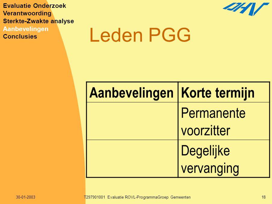 30-01-2003T297901001 Evaluatie ROVL-ProgrammaGroep Gemeenten18 Leden PGG AanbevelingenKorte termijn Permanente voorzitter Degelijke vervanging Evaluat