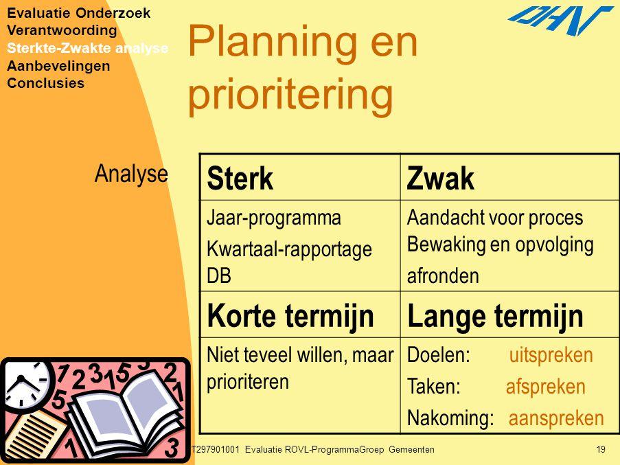 30-01-2003T297901001 Evaluatie ROVL-ProgrammaGroep Gemeenten19 Planning en prioritering SterkZwak Jaar-programma Kwartaal-rapportage DB Aandacht voor