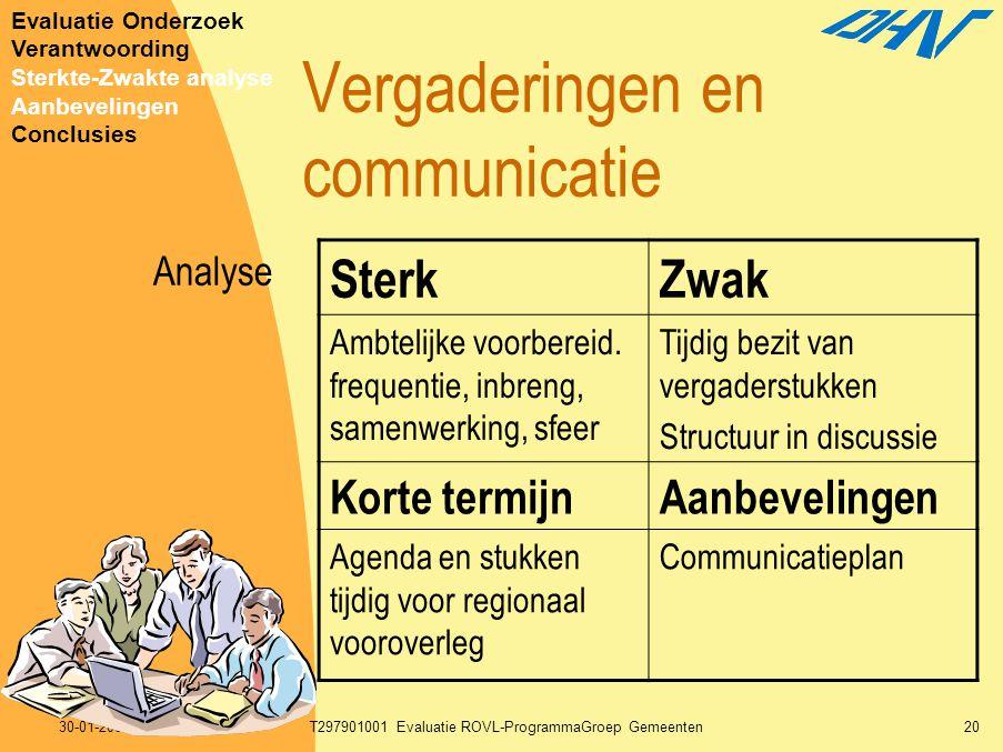 30-01-2003T297901001 Evaluatie ROVL-ProgrammaGroep Gemeenten20 Vergaderingen en communicatie SterkZwak Ambtelijke voorbereid. frequentie, inbreng, sam