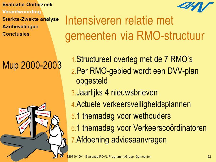 30-01-2003T297901001 Evaluatie ROVL-ProgrammaGroep Gemeenten22 Intensiveren relatie met gemeenten via RMO-structuur 1. Structureel overleg met de 7 RM