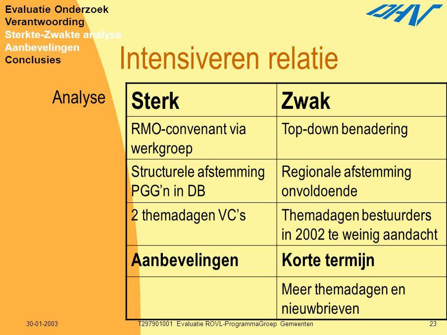 30-01-2003T297901001 Evaluatie ROVL-ProgrammaGroep Gemeenten23 Intensiveren relatie SterkZwak RMO-convenant via werkgroep Top-down benadering Structur