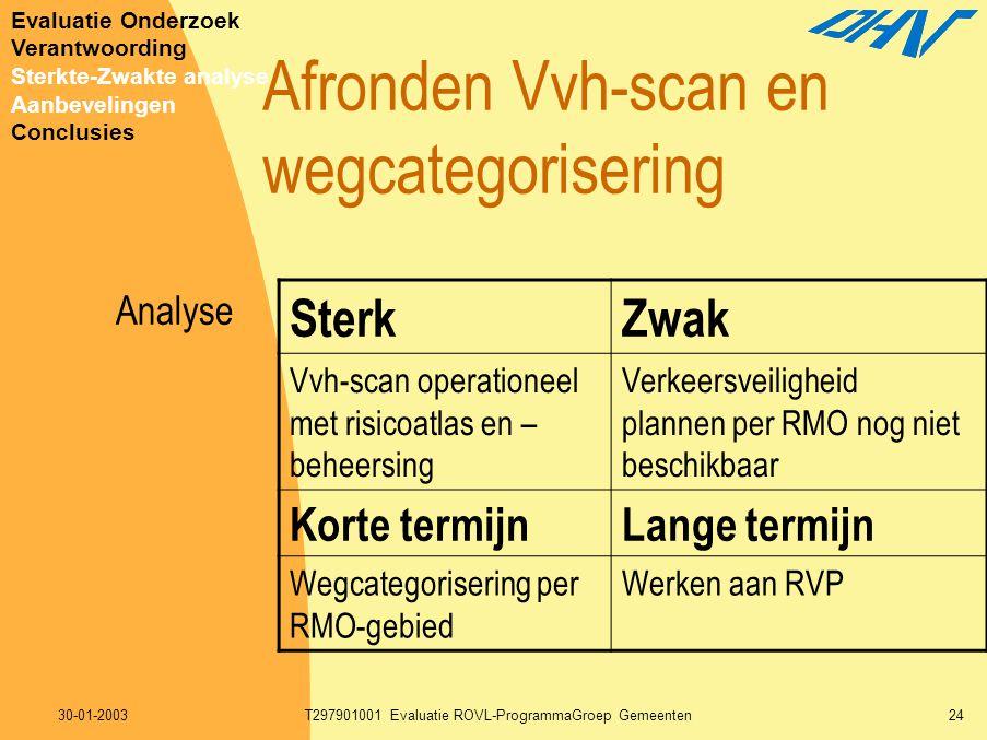 30-01-2003T297901001 Evaluatie ROVL-ProgrammaGroep Gemeenten24 Afronden Vvh-scan en wegcategorisering SterkZwak Vvh-scan operationeel met risicoatlas