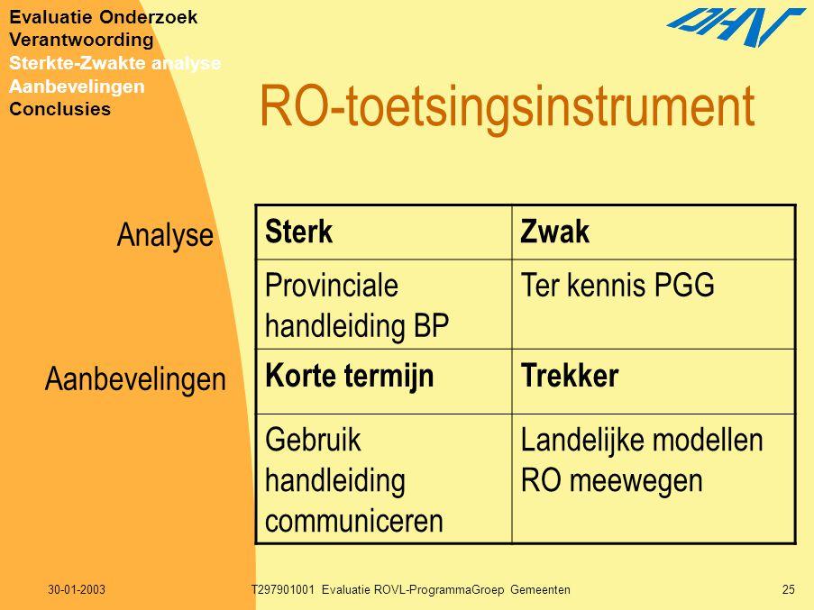 30-01-2003T297901001 Evaluatie ROVL-ProgrammaGroep Gemeenten25 RO-toetsingsinstrument SterkZwak Provinciale handleiding BP Ter kennis PGG Korte termij