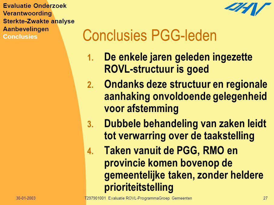 30-01-2003T297901001 Evaluatie ROVL-ProgrammaGroep Gemeenten27 Conclusies PGG-leden 1. De enkele jaren geleden ingezette ROVL-structuur is goed 2. Ond