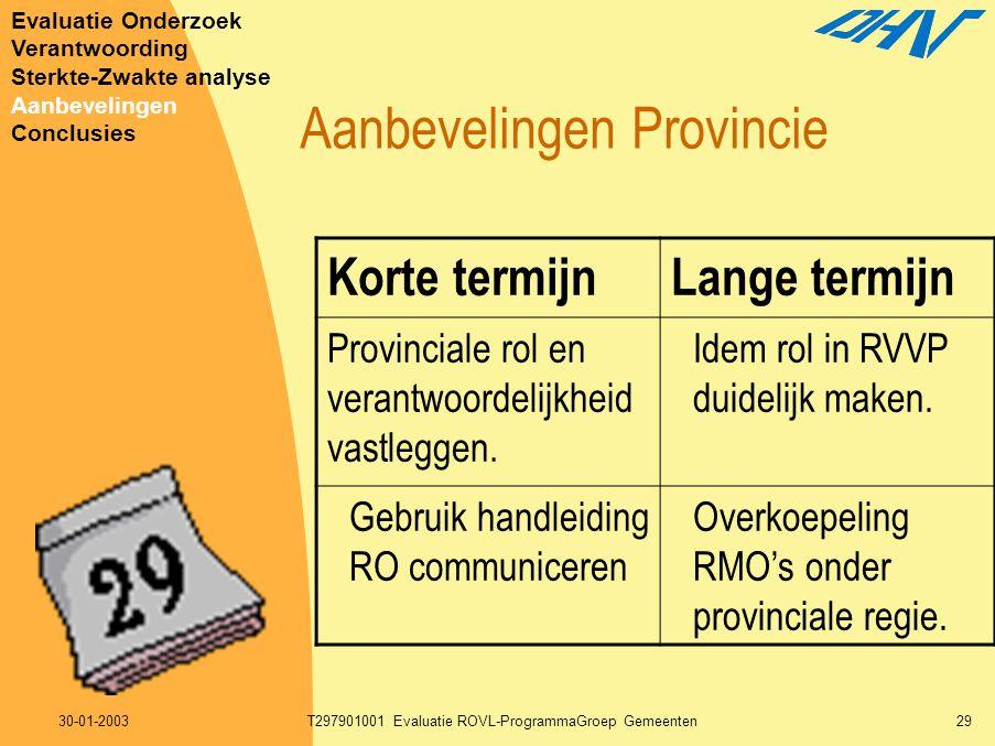 30-01-2003T297901001 Evaluatie ROVL-ProgrammaGroep Gemeenten29 Aanbevelingen Provincie Korte termijnLange termijn Provinciale rol en verantwoordelijkh