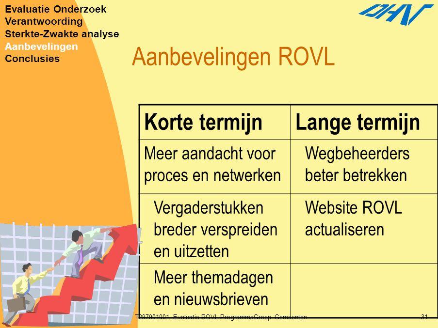 30-01-2003T297901001 Evaluatie ROVL-ProgrammaGroep Gemeenten31 Aanbevelingen ROVL Korte termijnLange termijn Meer aandacht voor proces en netwerken We