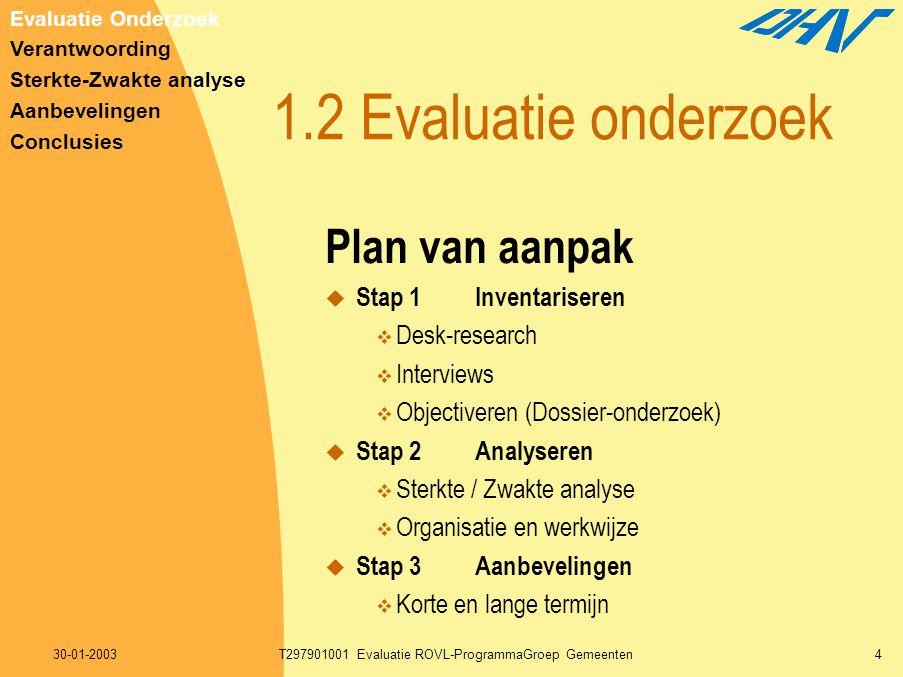 30-01-2003T297901001 Evaluatie ROVL-ProgrammaGroep Gemeenten4 1.2 Evaluatie onderzoek Plan van aanpak  Stap 1Inventariseren  Desk-research  Intervi