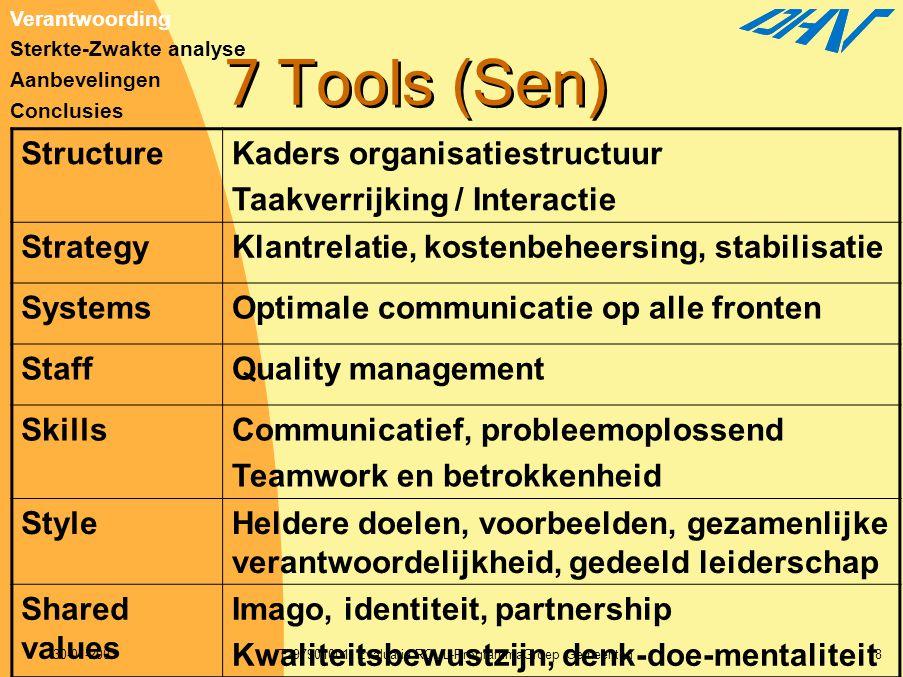 30-01-2003T297901001 Evaluatie ROVL-ProgrammaGroep Gemeenten8 7 Tools (Sen) StructureKaders organisatiestructuur Taakverrijking / Interactie StrategyK