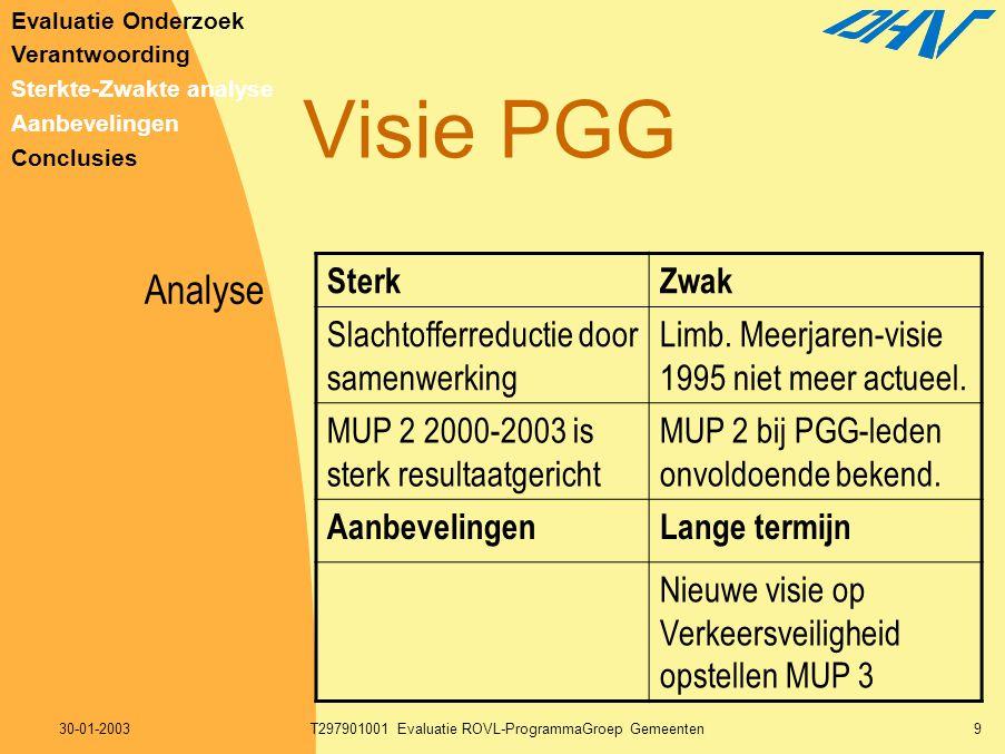 30-01-2003T297901001 Evaluatie ROVL-ProgrammaGroep Gemeenten9 Visie PGG Evaluatie Onderzoek Verantwoording Sterkte-Zwakte analyse Aanbevelingen Conclu