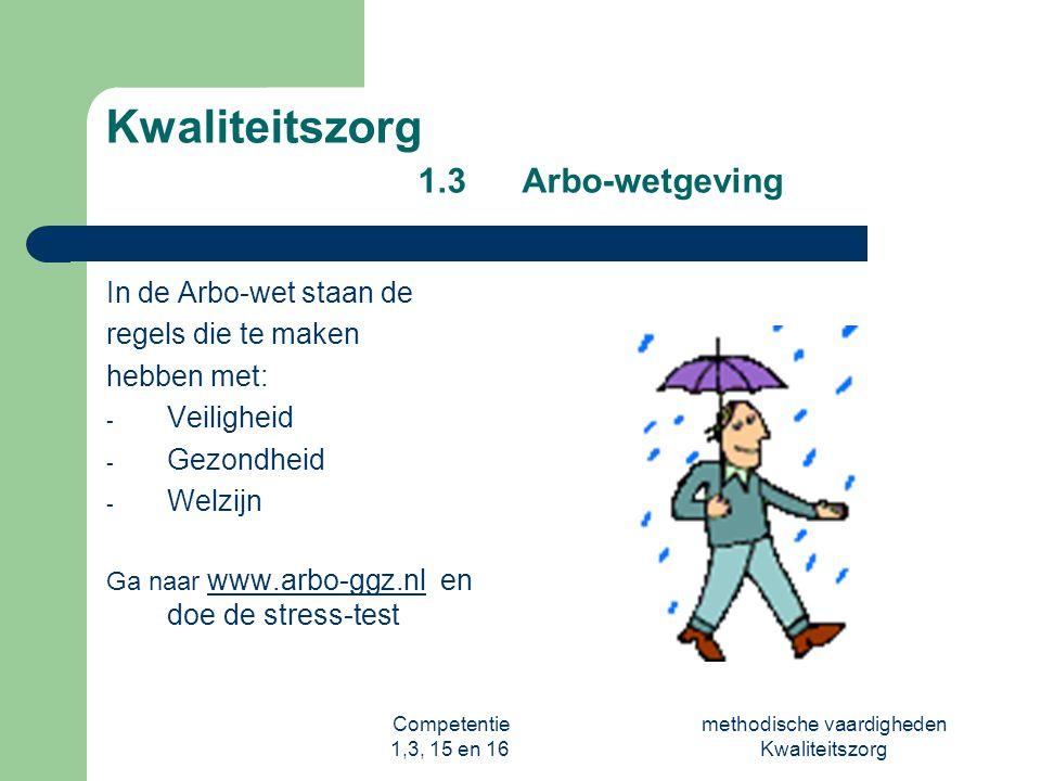 Competentie 1,3, 15 en 16 methodische vaardigheden Kwaliteitszorg Kwaliteitszorg 2.