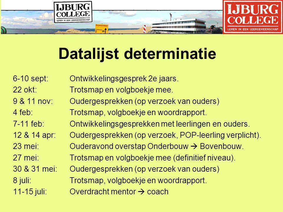 Datalijst determinatie 6-10 sept:Ontwikkelingsgesprek 2e jaars.